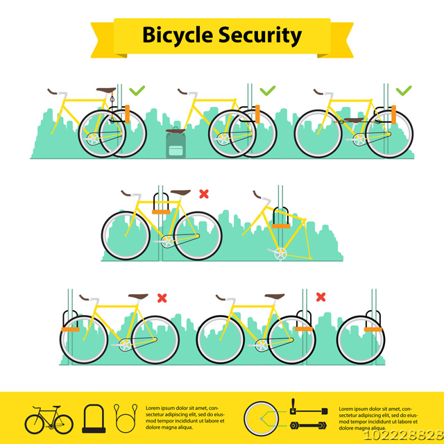 Fahrradschloss Sicherheitsstufen